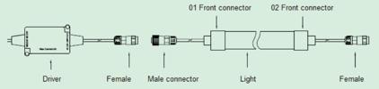 conectores02