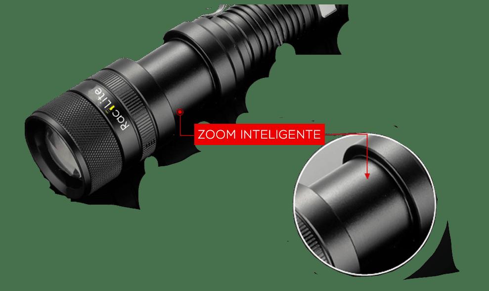 Zoom Inteligente